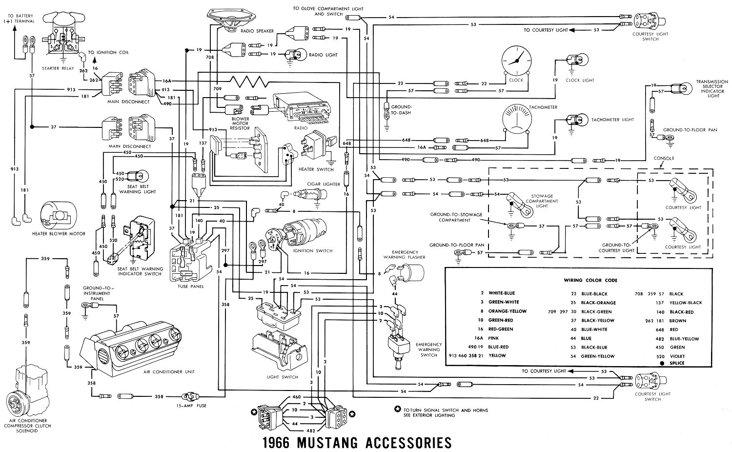 1966 mustang color wiring diagram