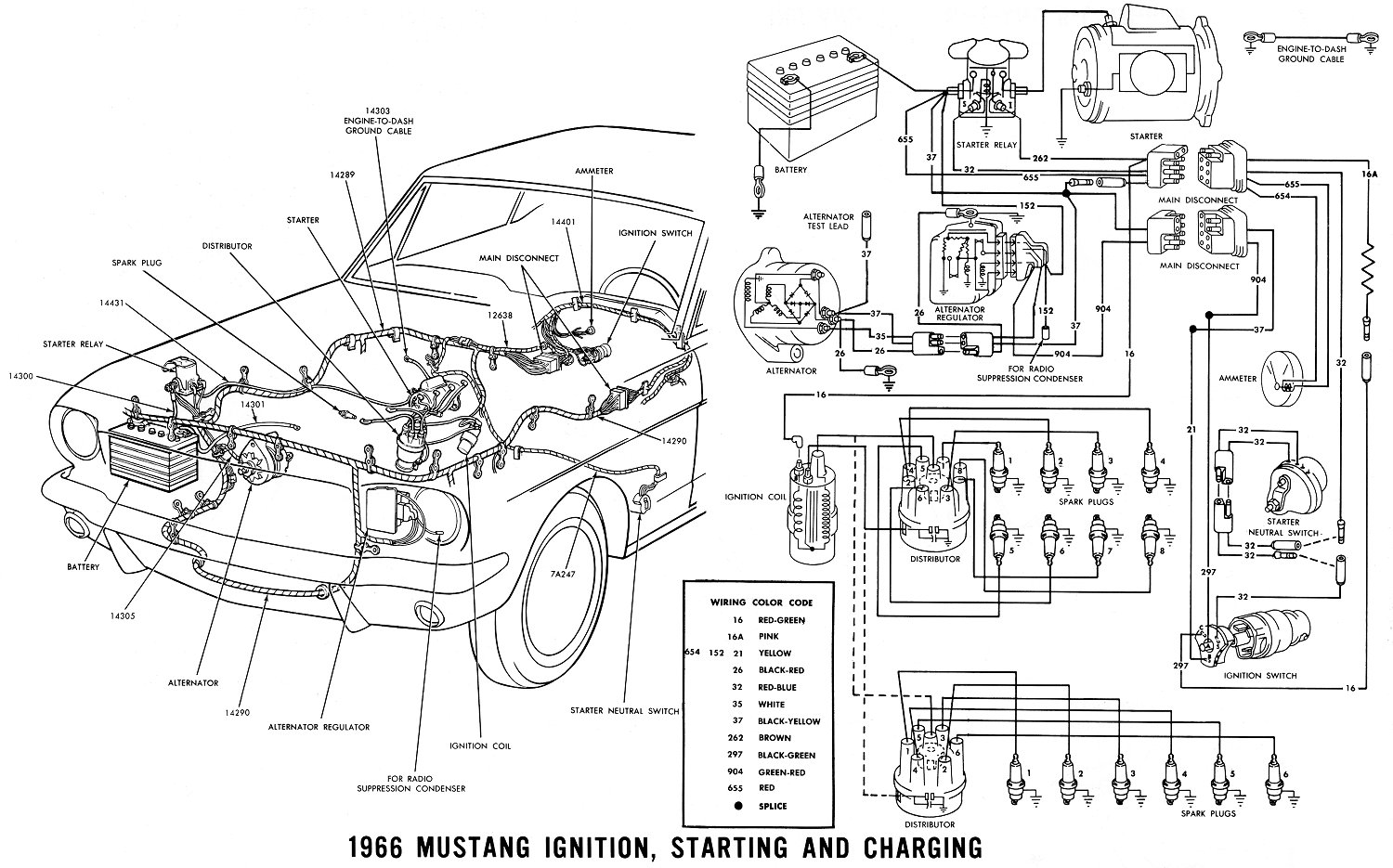 1966 Mustang Under Dash Wiring Diagram Reinvent Your Cluster Harness Vintage Diagrams Rh Midlife66 Com Instrument Fog